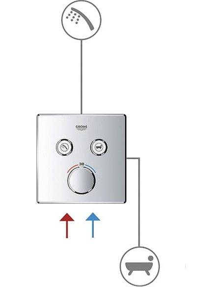 Grohe termostata jaucējkrāns dušai Grohtherm SmartControl 29124000 - 6