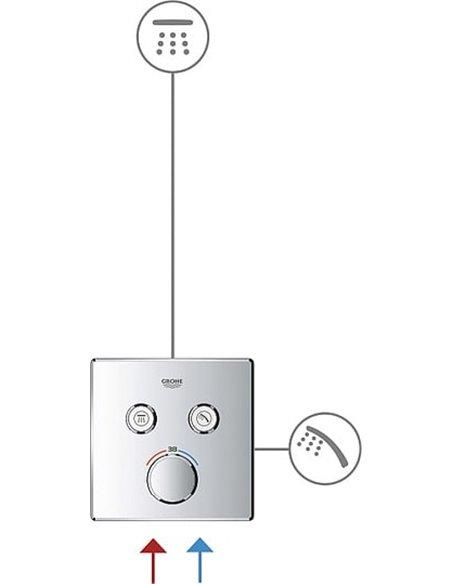 Grohe termostata jaucējkrāns dušai Grohtherm SmartControl 29124000 - 7